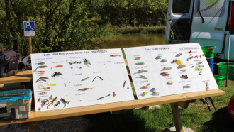 Pêche en Loir-et-Cher